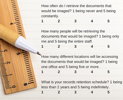 Is Your Business Ready to Go Paperless? Take this Quiz to Find Out
